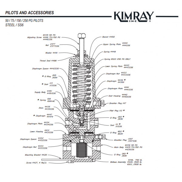 how to set a kimray back pressure valve