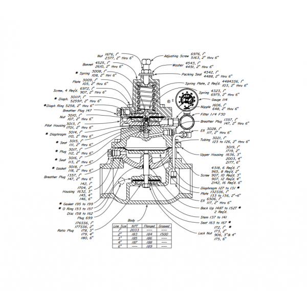 Sts Kimray Raa Gas Back Pressure Regulator Repair Kit