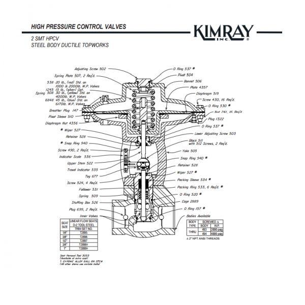 sts kimray   ecn  2 u0026quot  2200 high pressure motor valve smt po 1  2 u0026quot  trim  u0026 seat