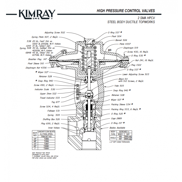sts kimray   ecp  2 u0026quot  2200 high pressure motor valve sma po
